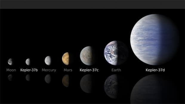Kepler-37b is about 80 per cent the size of Mercury.