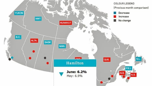 Statistics Canada released unemployment numbers for Canadian Cities, Friday.