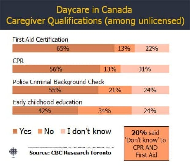 daycare-qualifications-460
