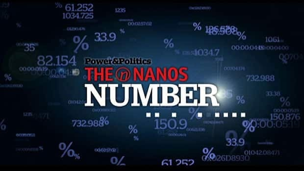 Nanos Number: Politicians and public confidence