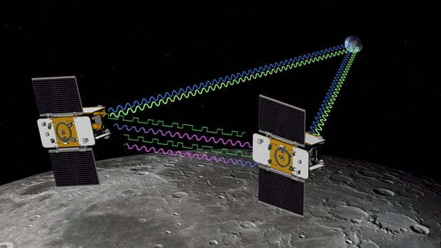 The Grail probes will slip into the moon's orbit to study its uneven lunar gravity field.