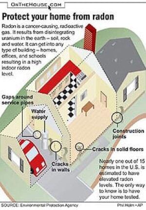 mi-radon-graphic