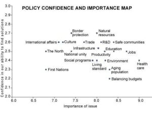 policy-confidence-460_1