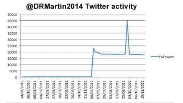 460-donovan-martin-twitter