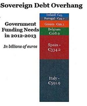 sovereigndebt280