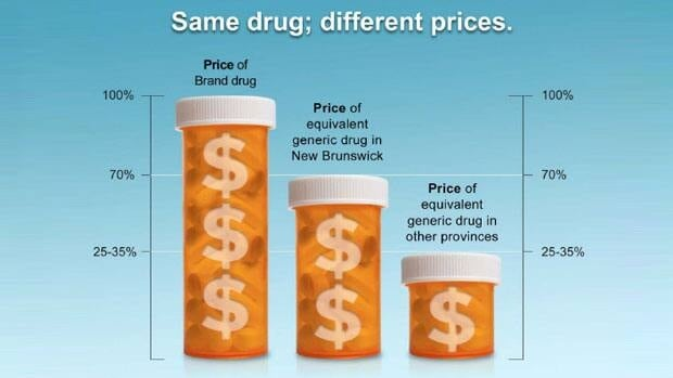 generics medicines regulation comparison Free online library: generic pharmaceutical regulation in the united states with comparison to europe: innovation and competition by washington university global.