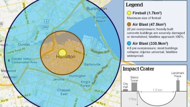An artist's rendering of the estimated blast radius for the ground impact of a 2.9 megaton asteroid if it were to hit downtown Hamilton.