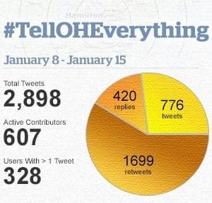ii-telloheverything1-300
