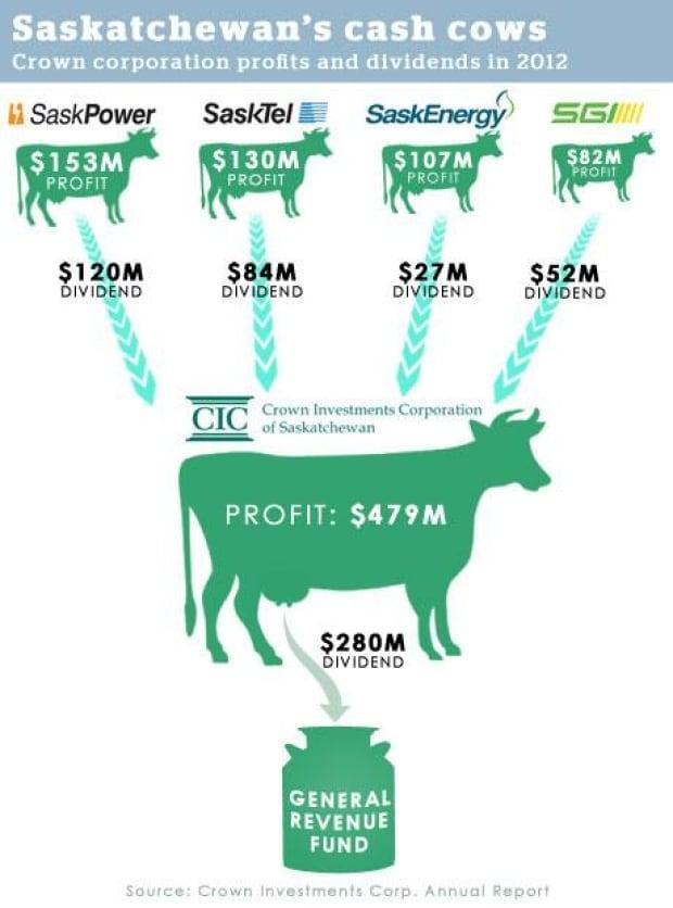 cash-cows