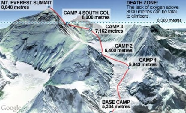 everest-graphic