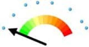 pi-140-economic-indicators-interactive-2