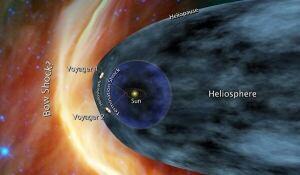 si-voyager-solarsystem-620