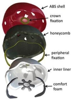 si-220-aim-bike-helmet