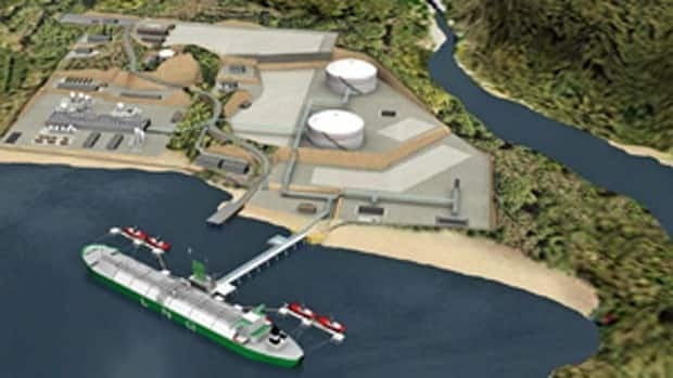 An artist's rendering of a planned gas export terminal in Kitimat, B.C. Encana is one of several firms to look at shipping natural gas off the west coast to Asian markets.