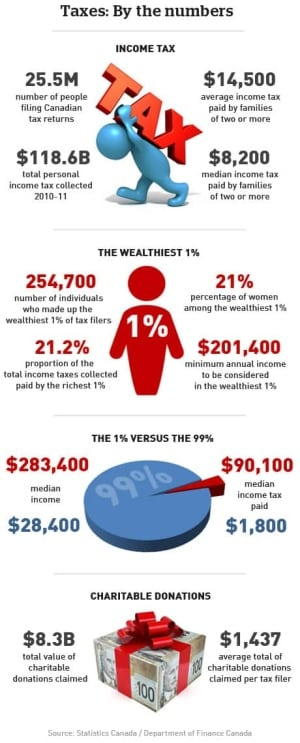 taxes-infographic2