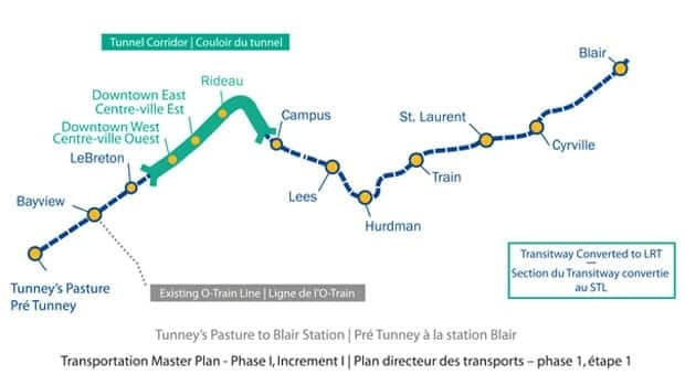Here's a map of the proposed light rail line through downtown Ottawa.