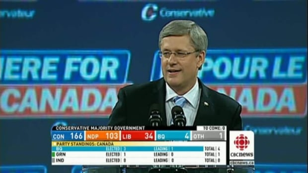 Harper's victory speech