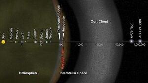 fi-460-solar-system-pia17046red-full