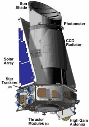 si-kepler-telescope