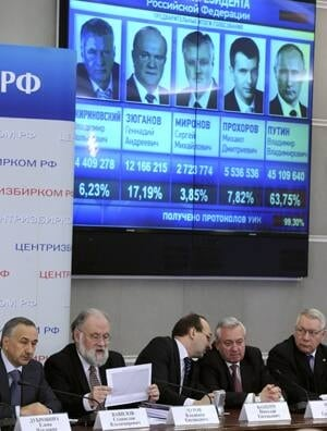 ip-russia-election-02259615