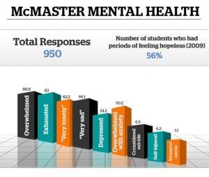 mac_mental_health