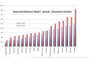 gfx-120419-school-absences
