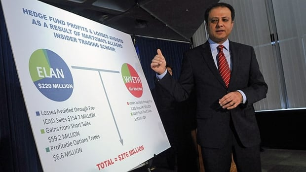 N.Y. State Attorney Preet Bharara lays out the insider trading case against Mathew Martoma.
