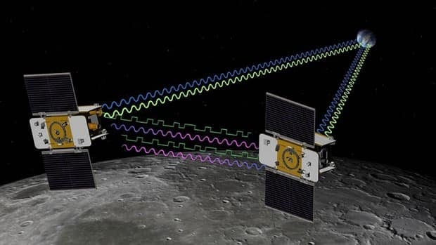 This artist rendering shows the twin spacecraft Ebb and Flow orbiting the moon. The duo found evidence that the moon's interior is more battered than previously thought and the crust is thinner than expected.