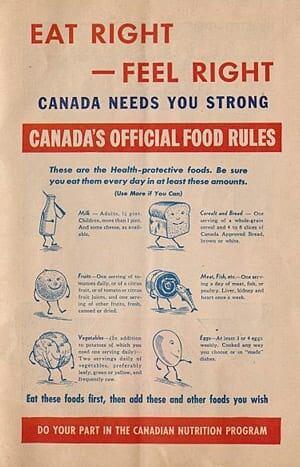 si-300-1942-food-rules