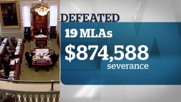 Nineteen turfed politicians will collect a total of $874,588 in severance.