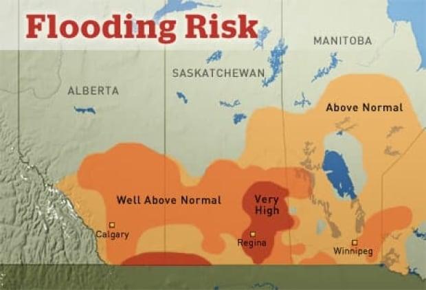 prairie-flood-risk