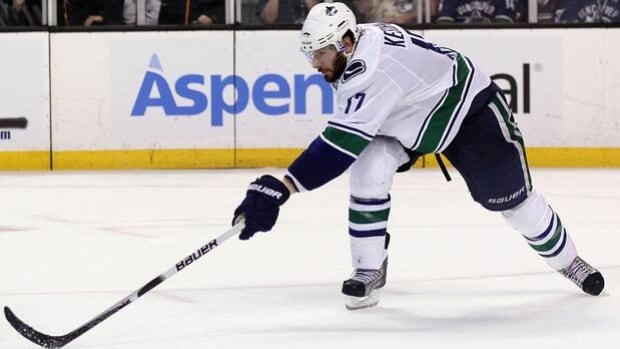Reigning Selke Trophy winner Ryan Kesler returns Tuesday to the Canucks lineup as they host the Rangers at Rogers Arena.