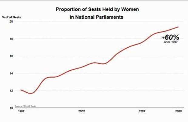 women-politicians-460