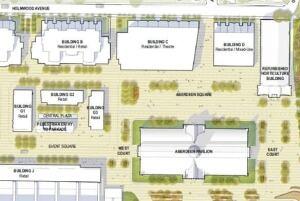 ottawa-lansdowne-site-plan