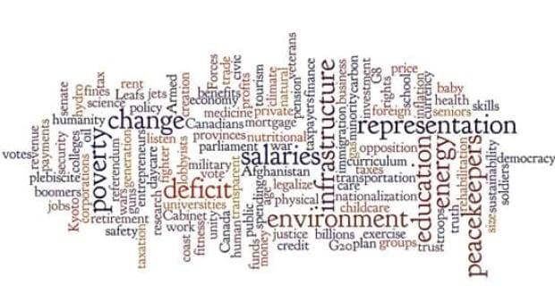 wordcloud3
