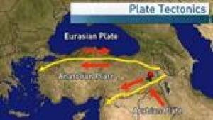 side-image-turkey-faults-10