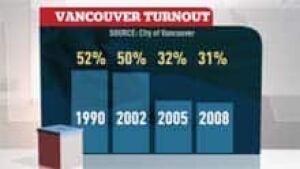 mi-bc-111118-election-turnout-graphic