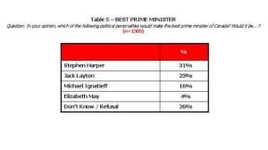 pm-poll-w
