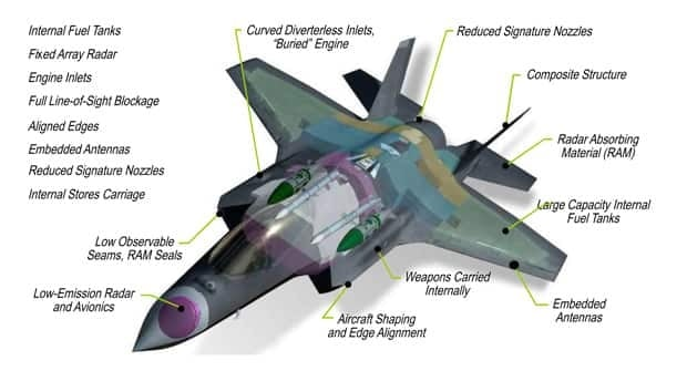 si-620-f-35-features