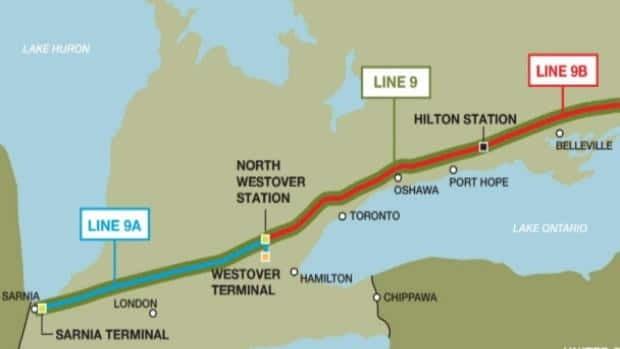 Pipeline protest in Toronto