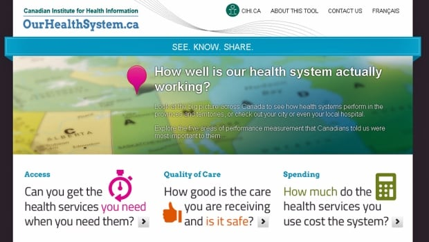 The Canadian Institute for Health Information recently launched the website OurHealthSystem.ca. Canadians can go there to learn how well their area compares when it comes to things like life expectancy, access to doctors, and avoidable deaths.