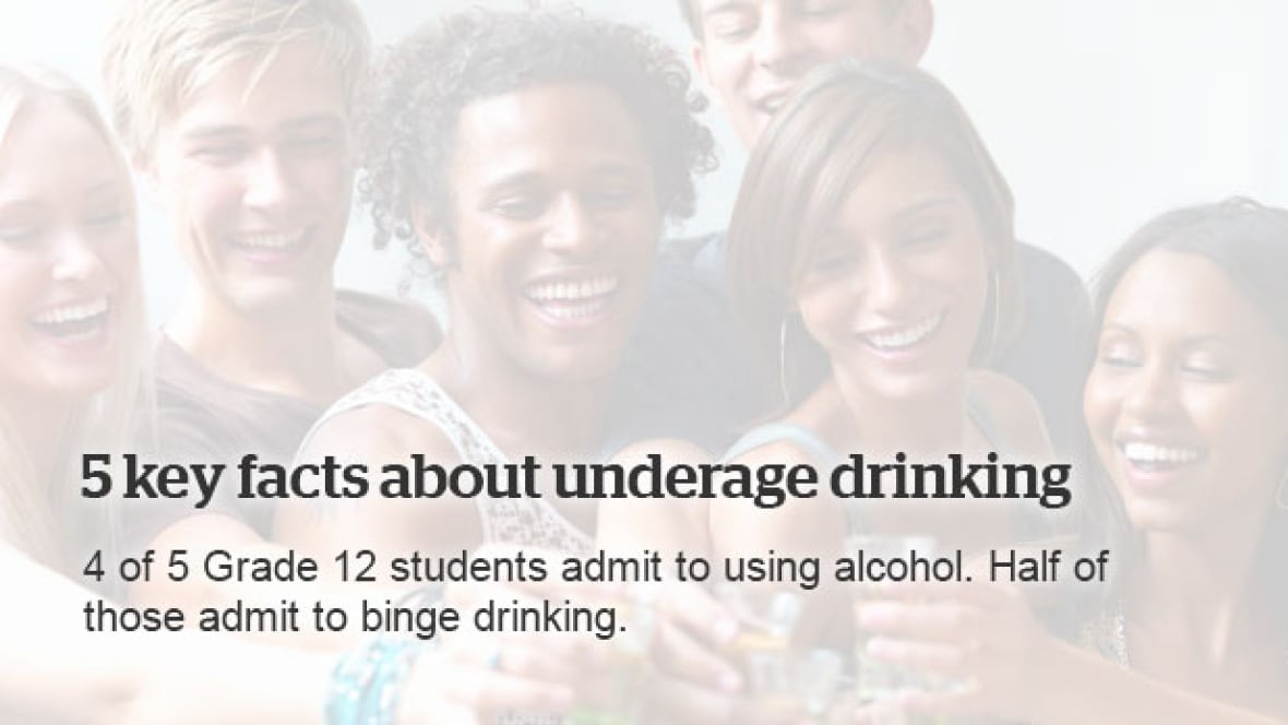 Information about teen drinking