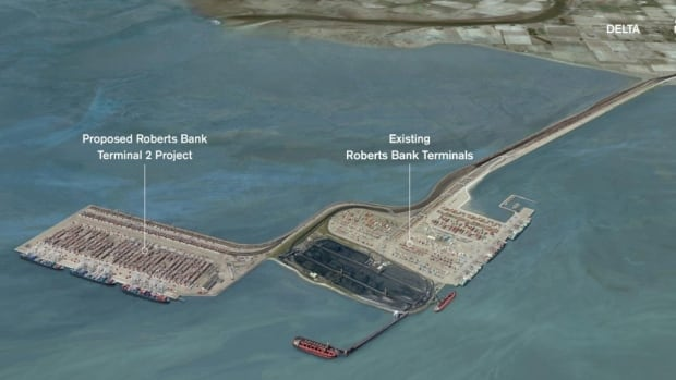 Port Metro Vancouver plans to build a major container facility next to the existing Deltaport and Westshore terminals at Roberts Bank.