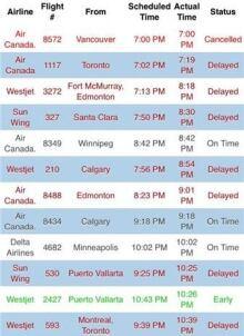 skpic delays