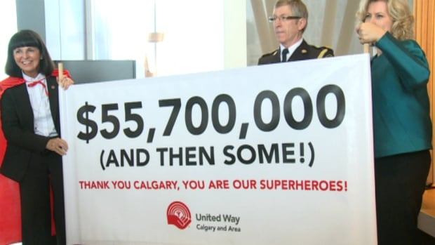 The United Way is calling the people of Calgary superheroes for helping to raise more than $55.7 million.