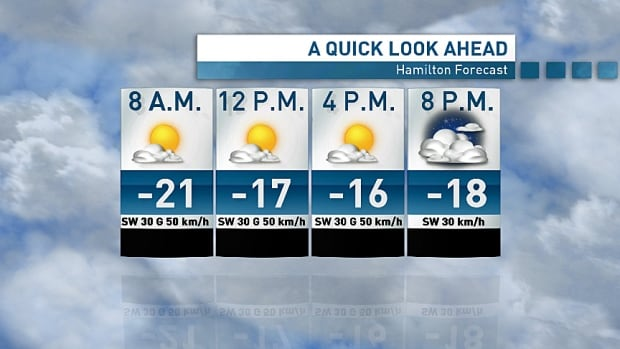 Hamilton's weather outlook for Tuesday January 28, 2014.