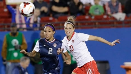 US Women Canada Soccer