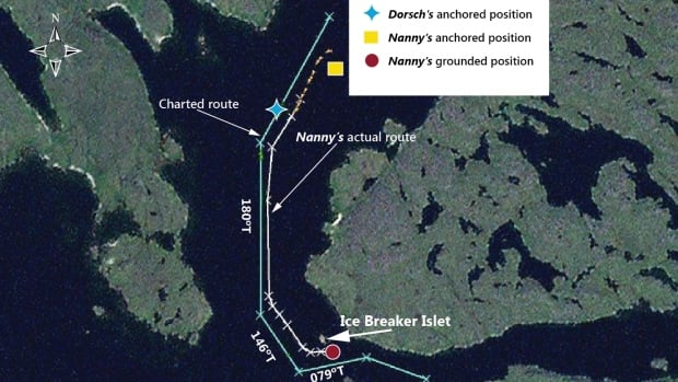 The MV Nanny had to steer off-course to pass another tanker, but then was never returned to its proper path. It instead proceeded on a parallel route, about a nautical mile off-course until it ran aground in the Chesterfield Narrows.