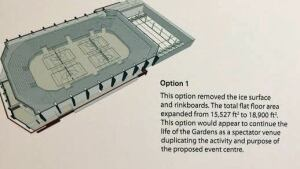 fort william gardens option one