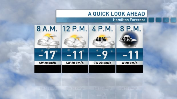 The CBC Weather Centre has provide this forecast for Hamilton for Thursday.